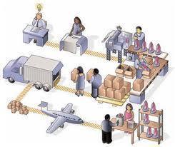 Transport and logistics management software