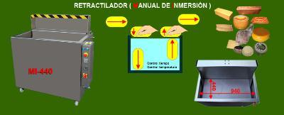 Retractable machinery