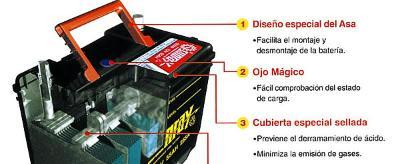 Batteries charged with acids