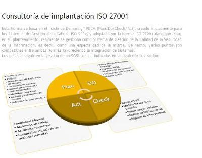 ISO 27001: implementation, certification and training.