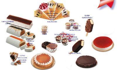 Ice cream for restaurants