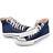 Vulcanised footwear (children/teens)